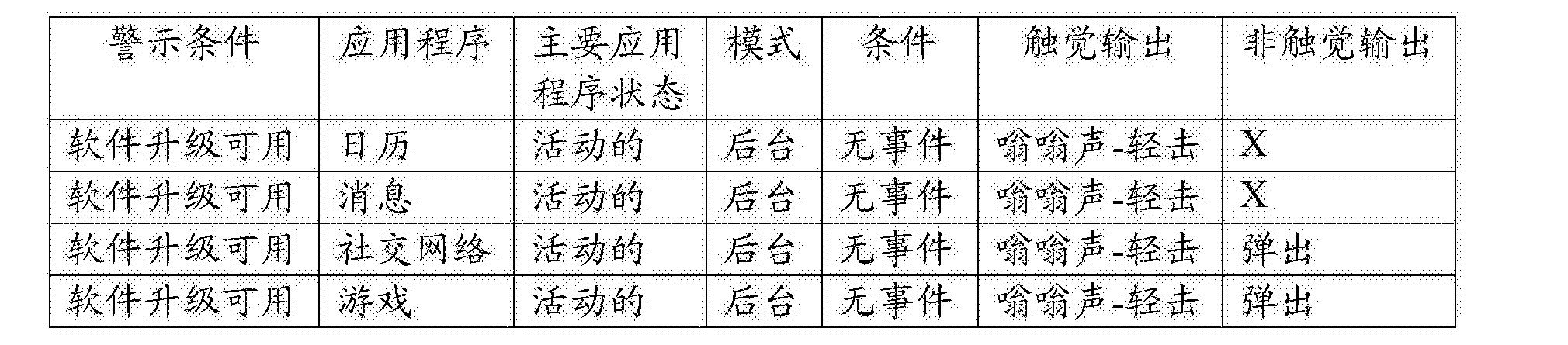 Figure CN106575230AD00751