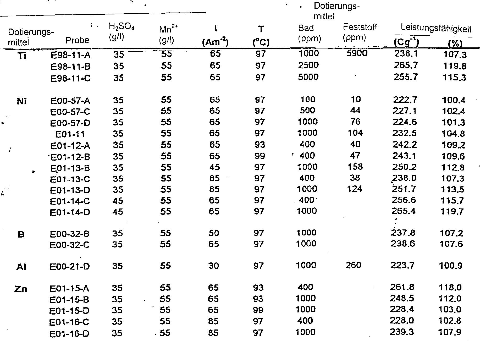 Kanal betting typ 113 siniakova vs lim betting expert