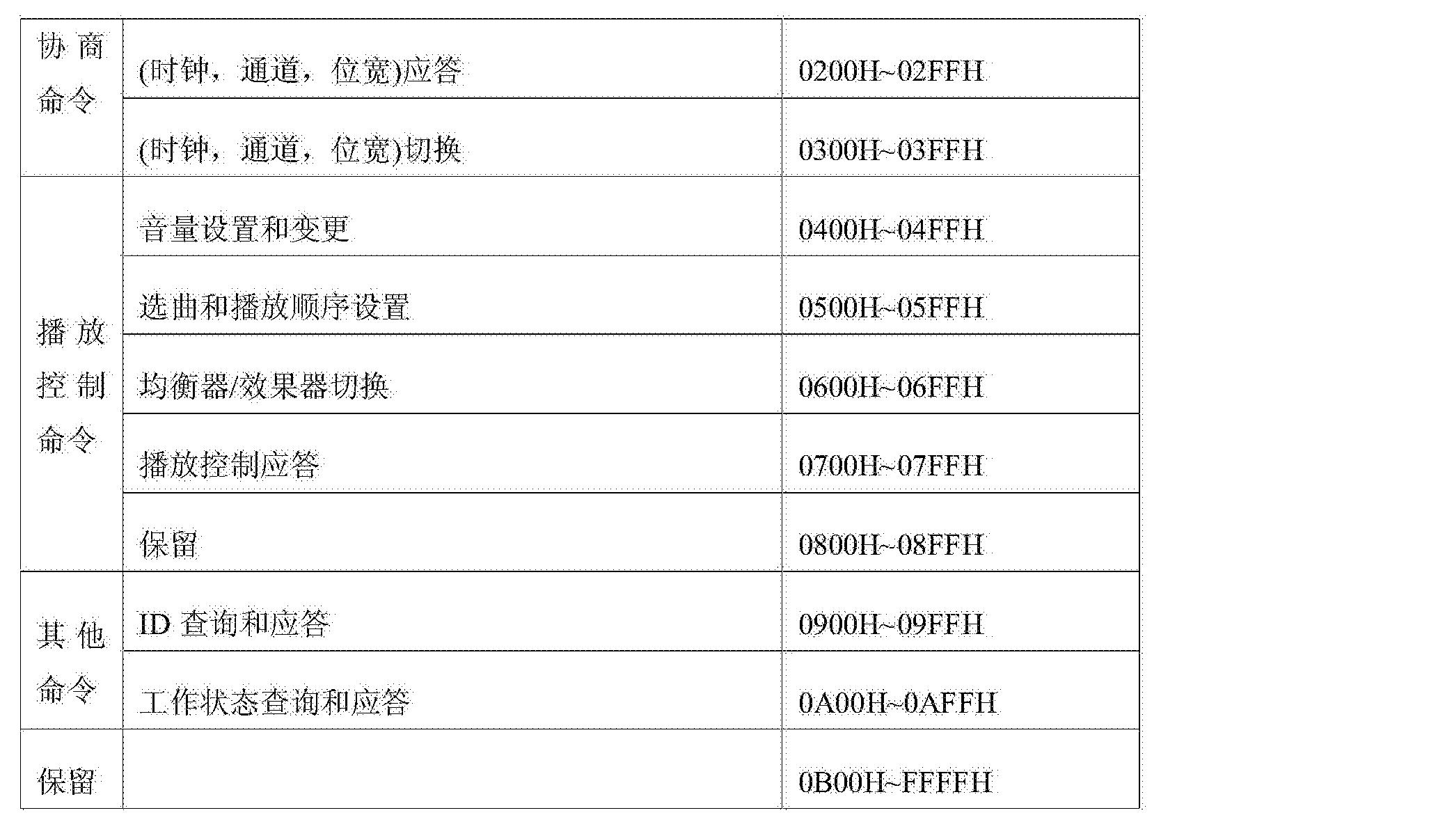 Figure CN105681819AD00131