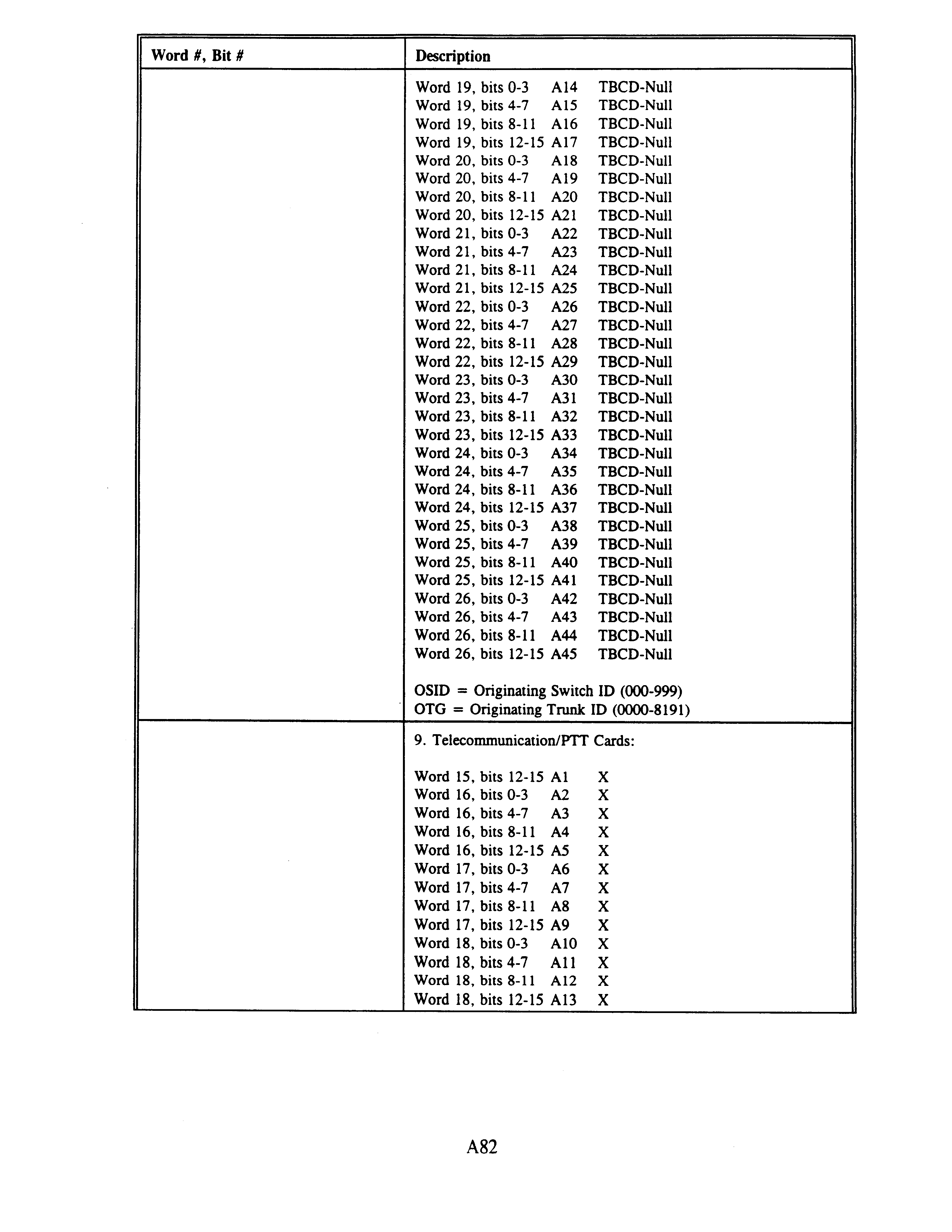 US6754181B1 - System and method for a directory service