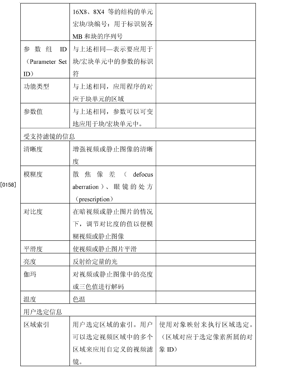 Figure CN102210158BD00181