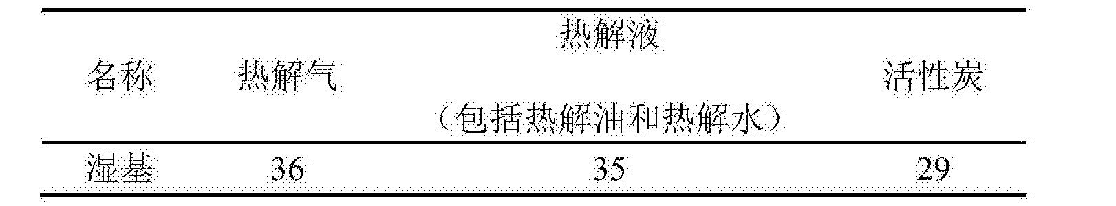 Figure CN105757675AD00093