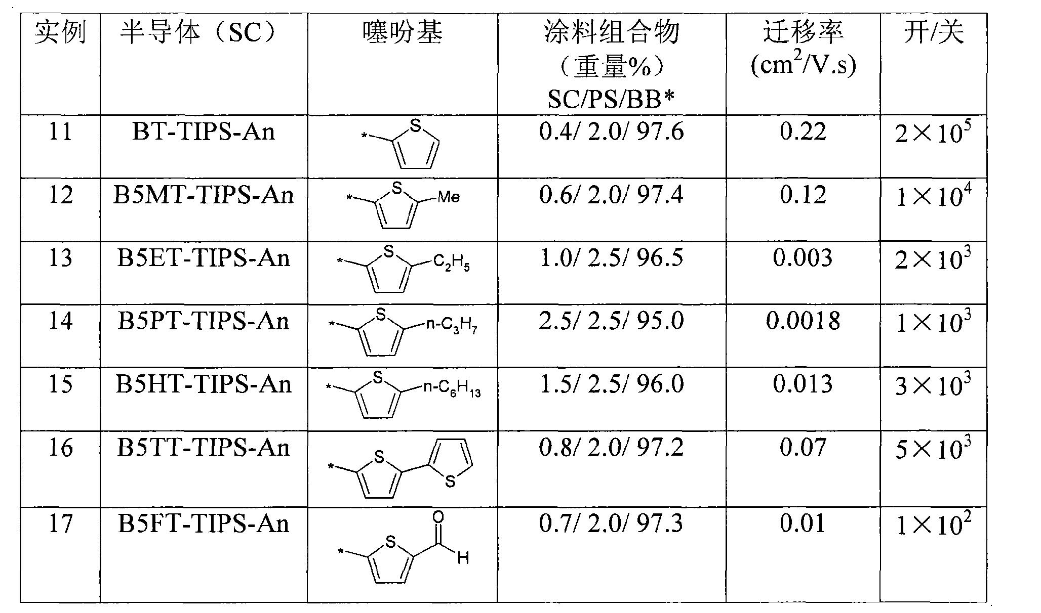 Figure CN101926017BD00281