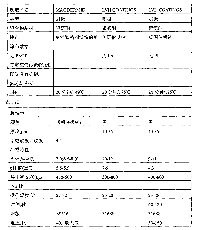 Figure CN101675516BD00141