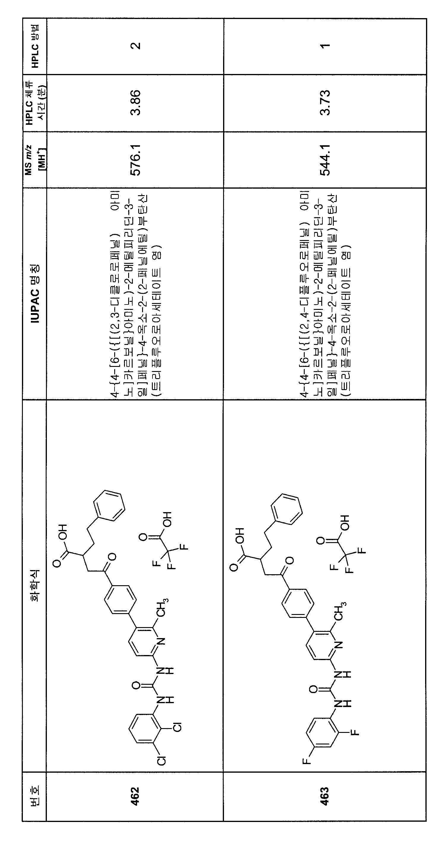 Figure 112007082249387-PCT00288