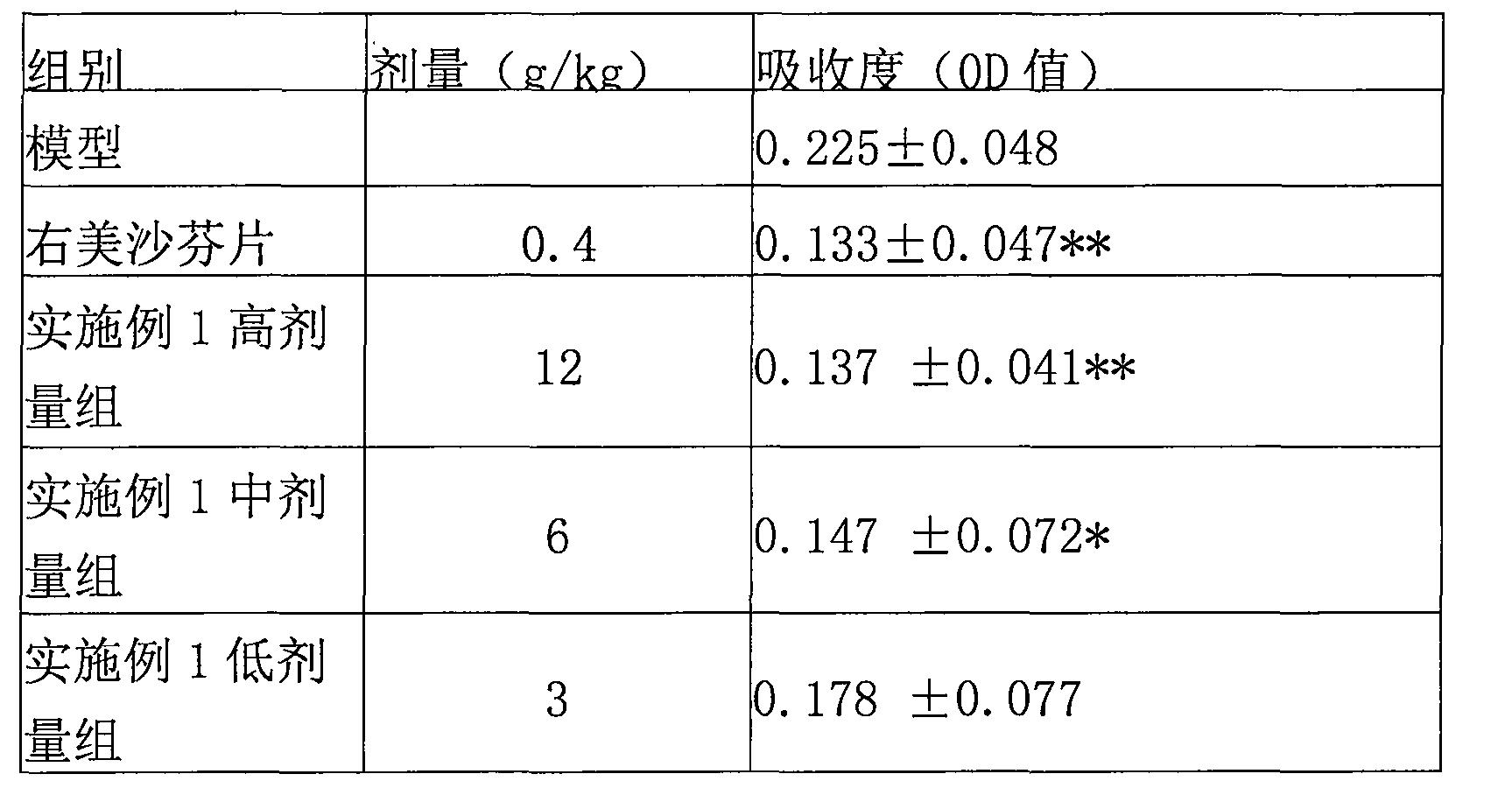 Figure CN106955303AD00121