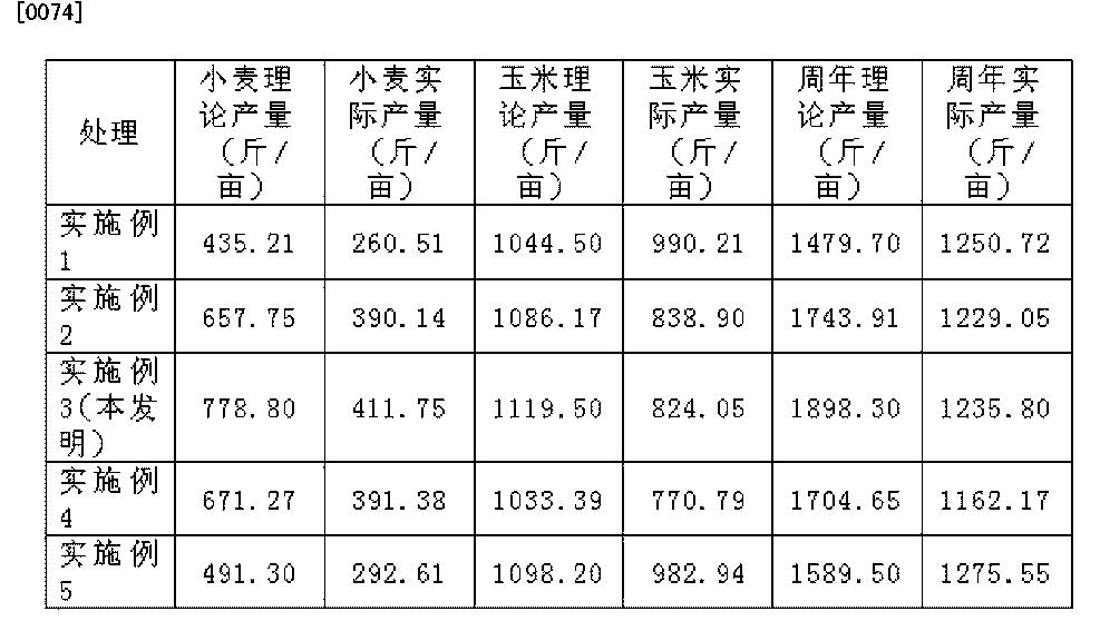 Figure CN103609319BD00081