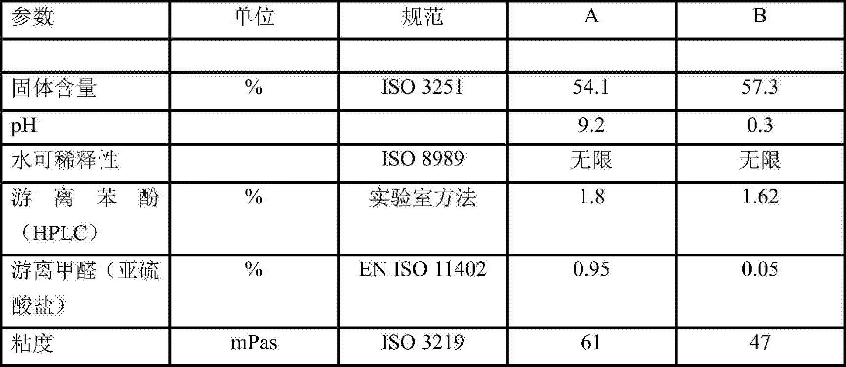 Figure CN104053691BD00202