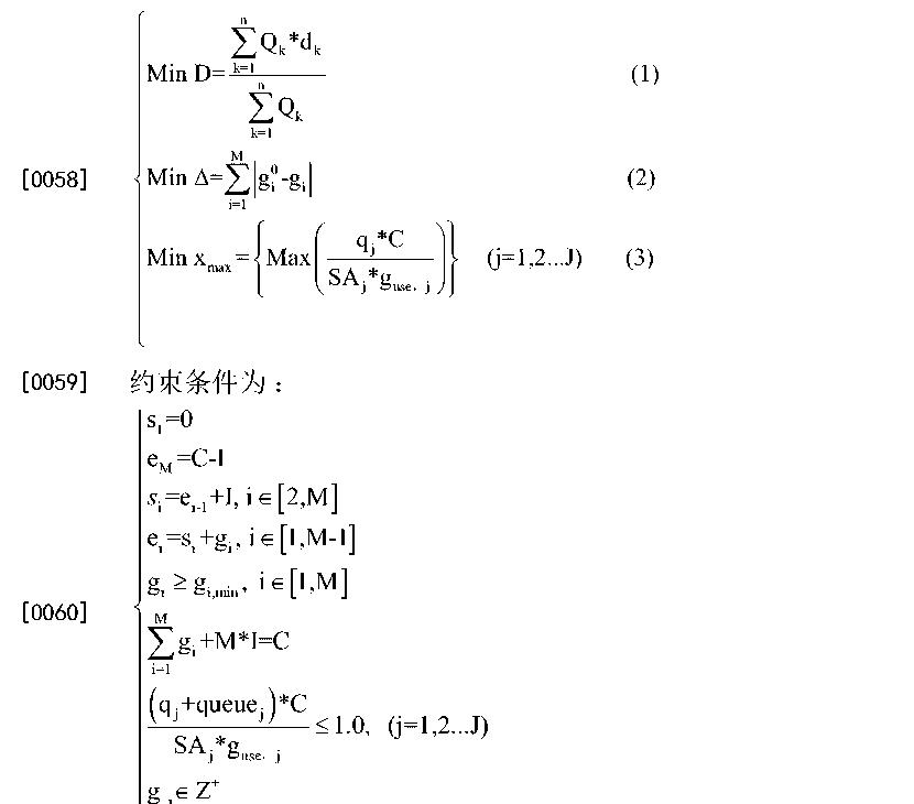 Figure CN104575038AD00101