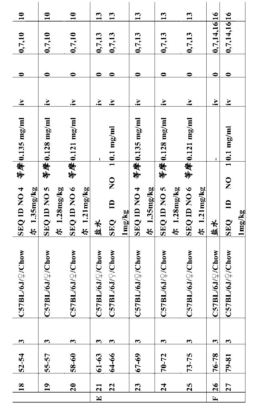 Figure CN104884618AD00901
