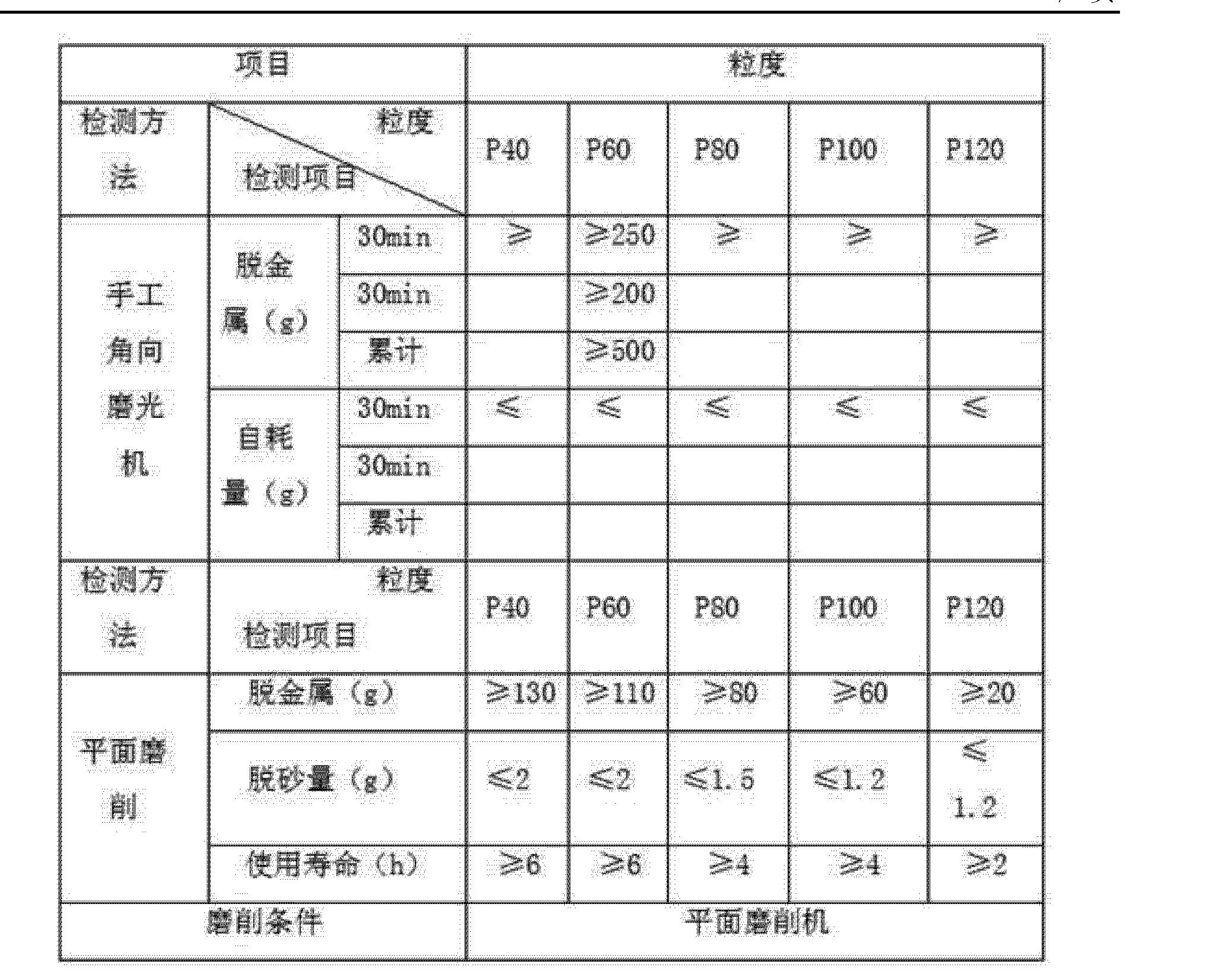 Figure CN102441850AD00061