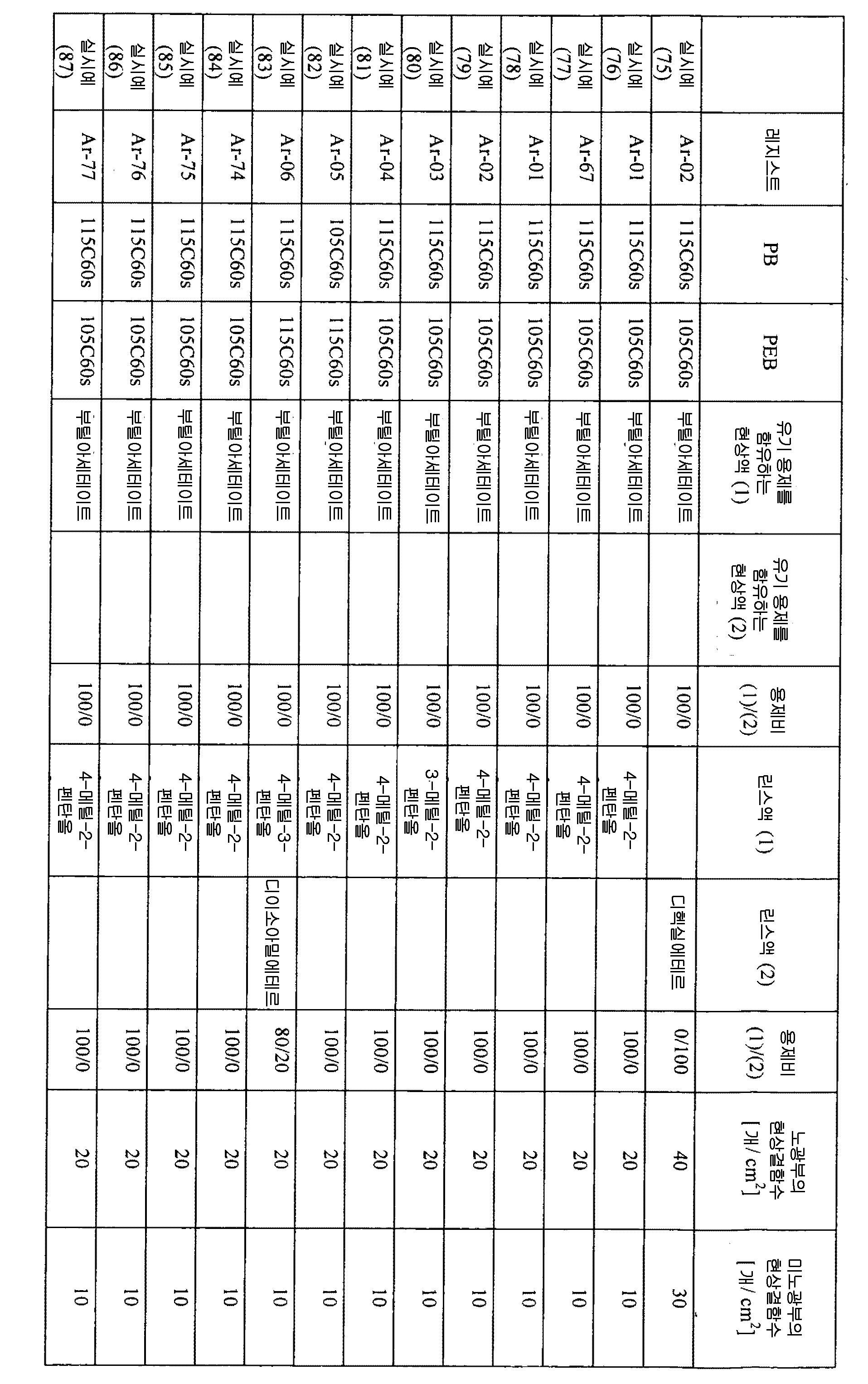 Figure 112011039817284-pct00123