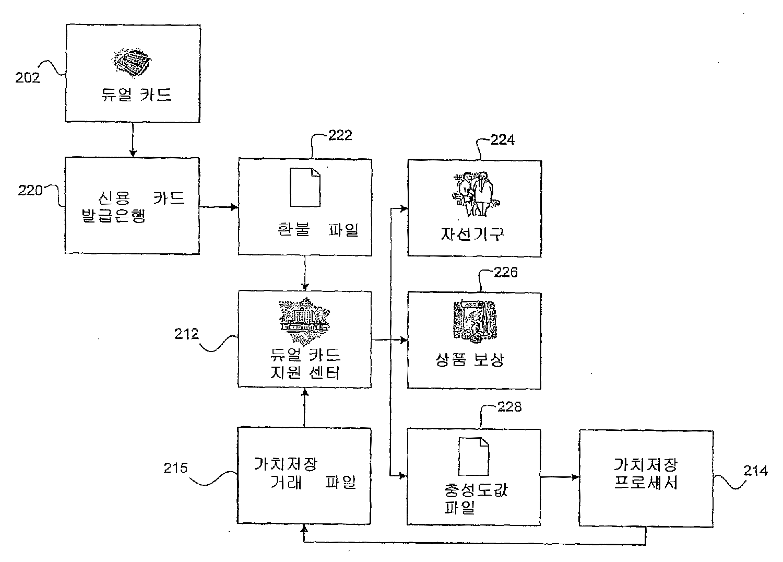 Figure R1020067009035