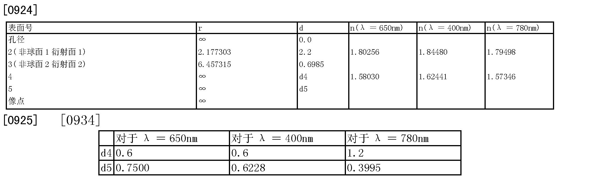 Figure CN1553440BD00671