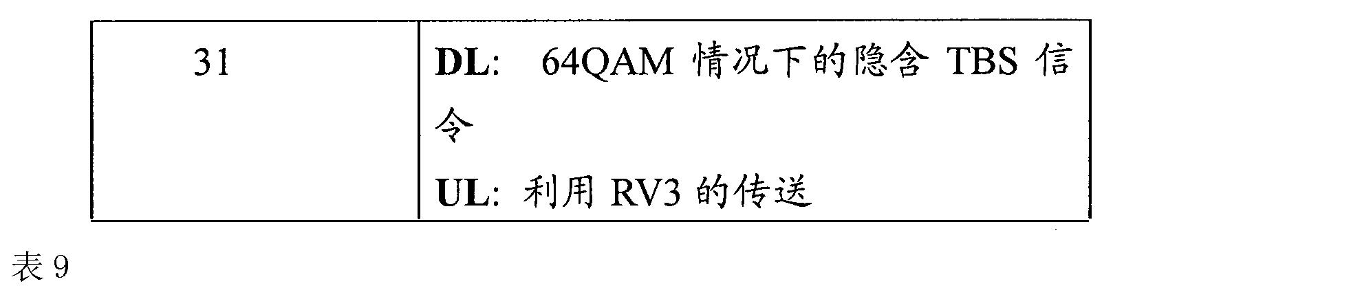 Figure CN102113258BD00211