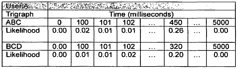 Figure imgf000012_0002