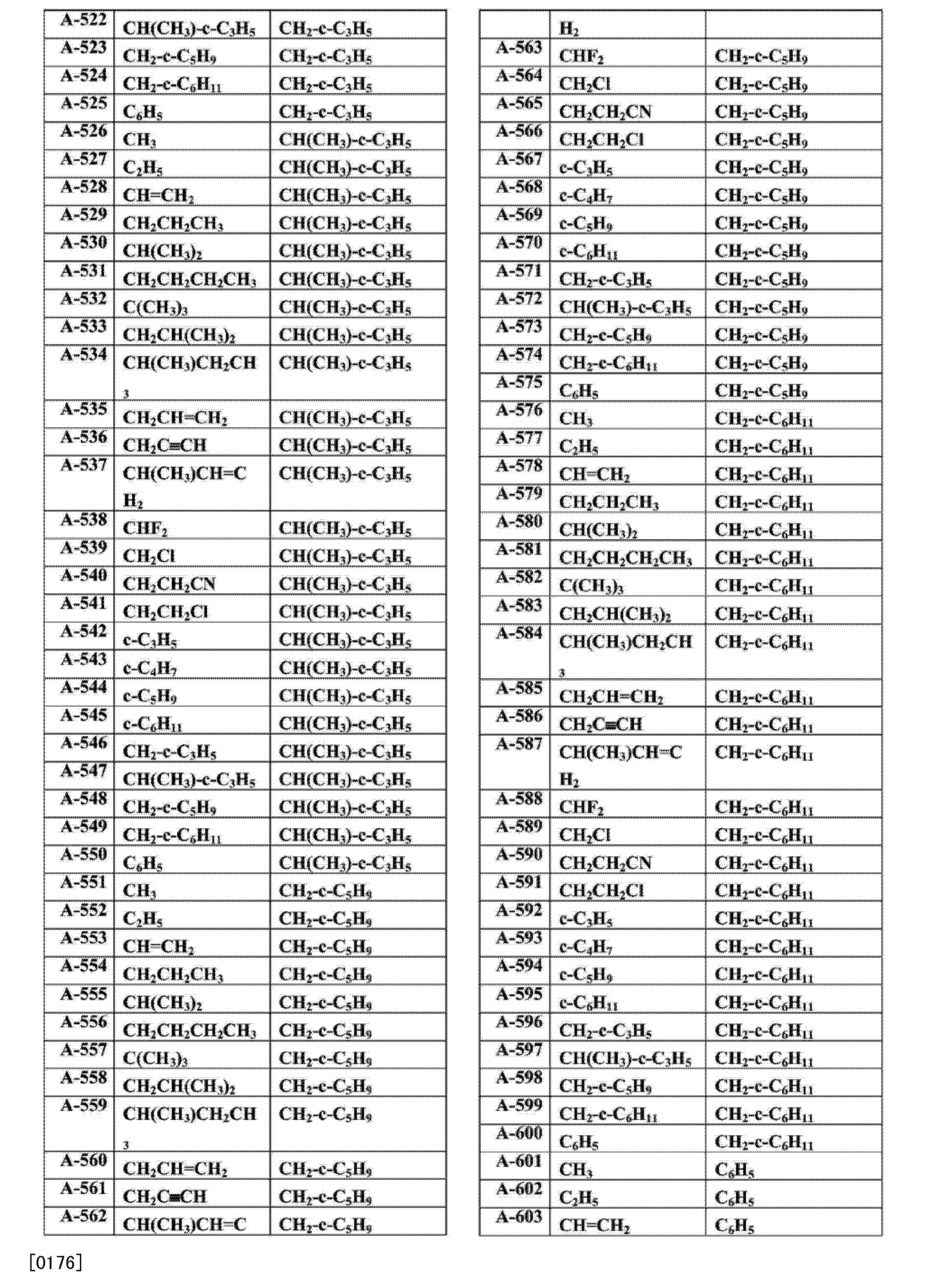 Figure CN103827103AD00351