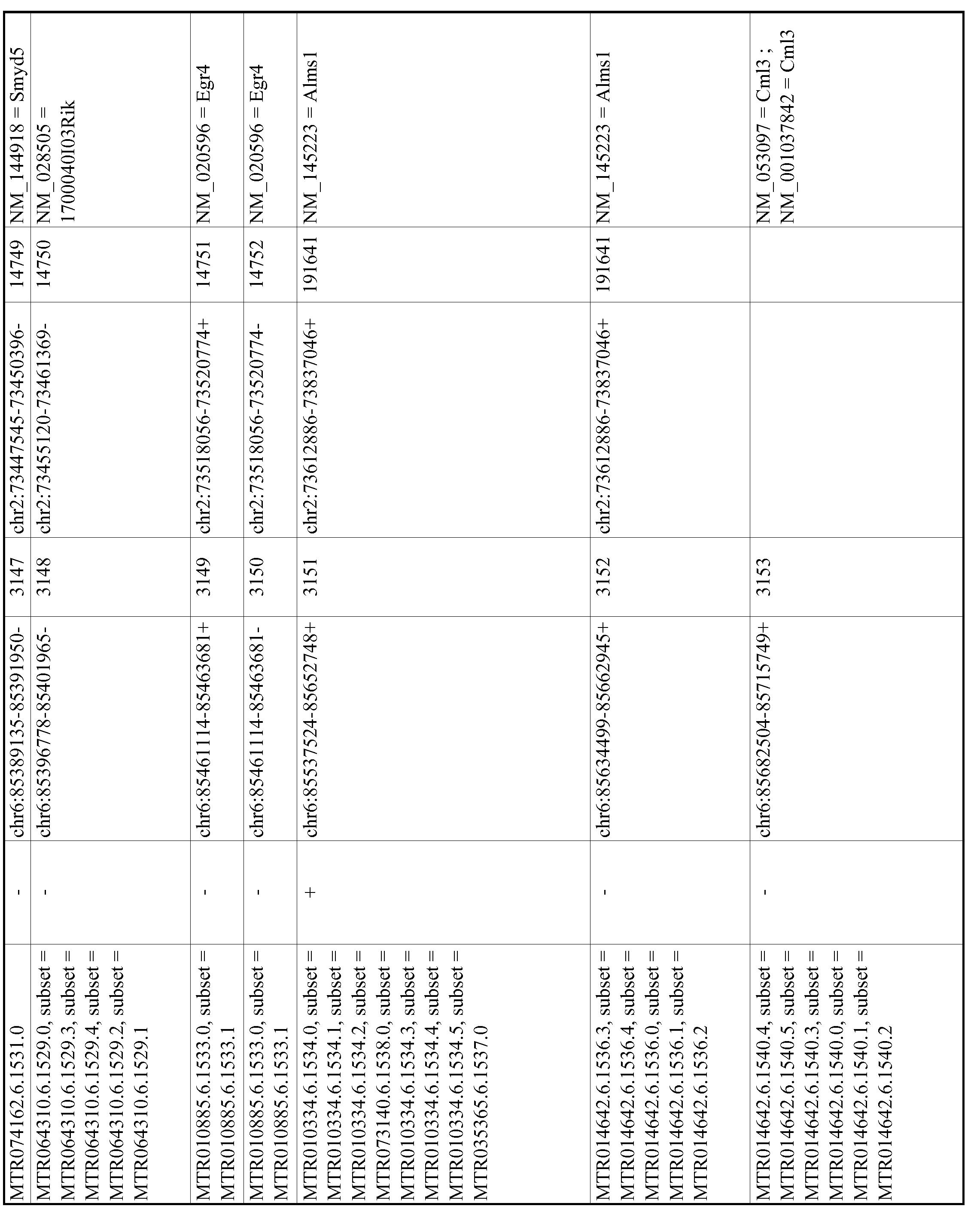 Figure imgf000626_0001