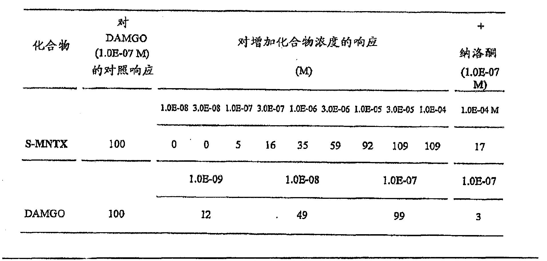 Figure CN101208345BD00461