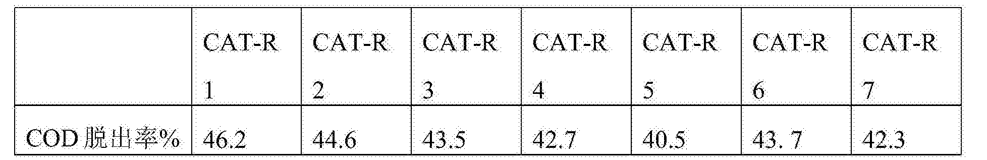 Figure CN107670685AD00122