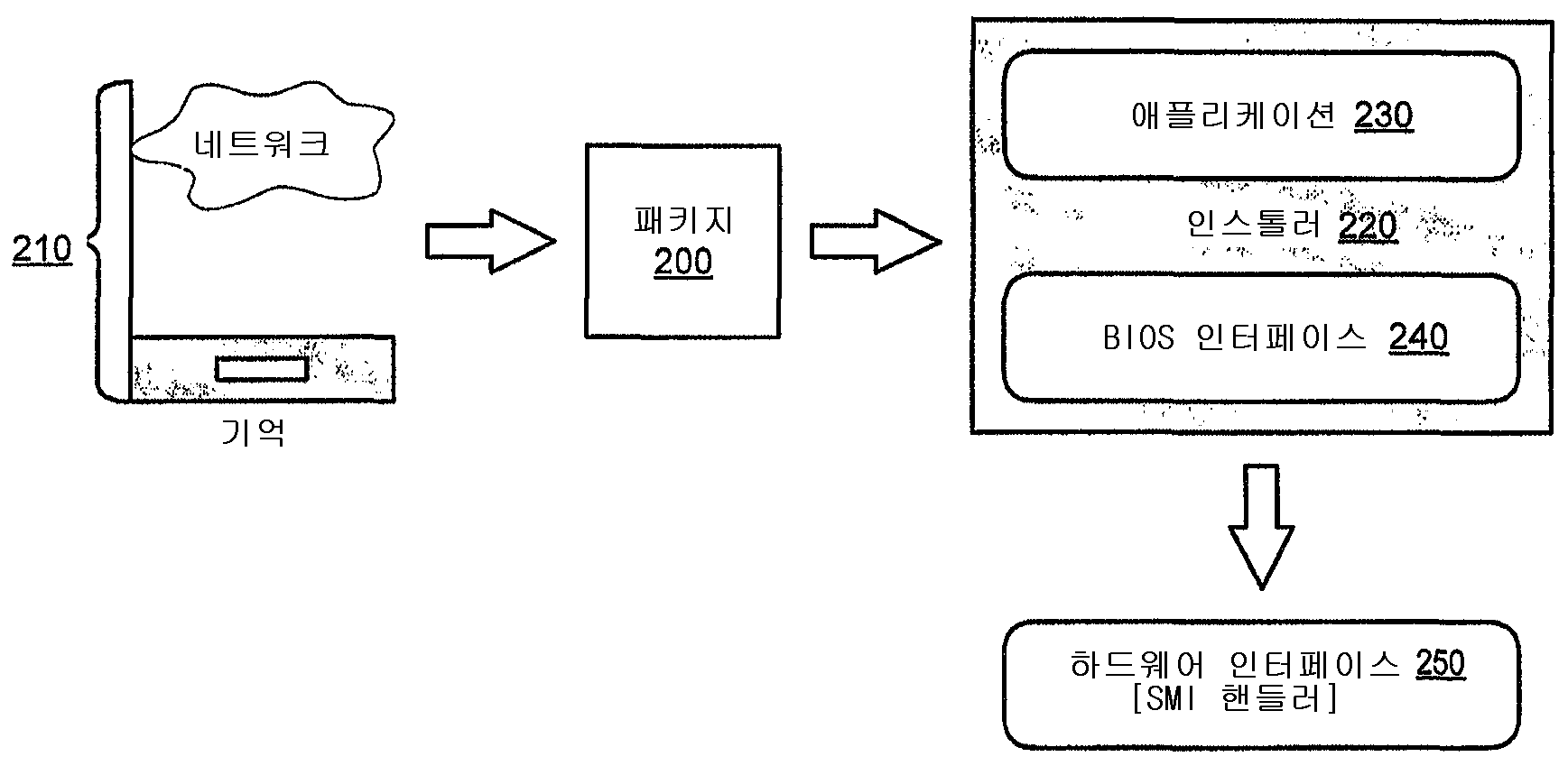 Figure 112002026286459-pct00002