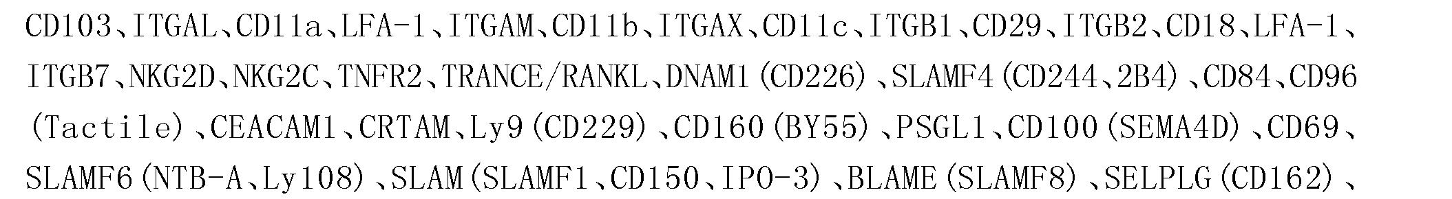 Figure CN108603200AD00141