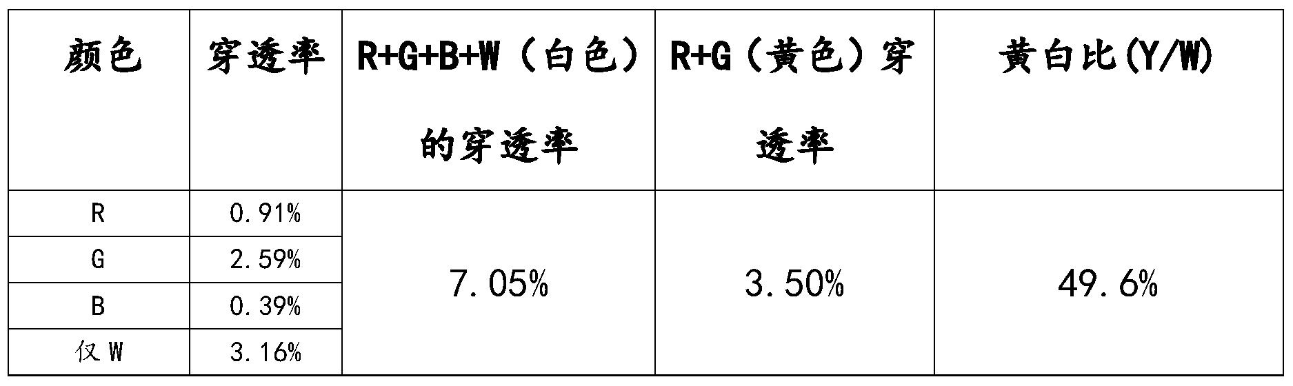 Figure PCTCN2018071960-appb-000002