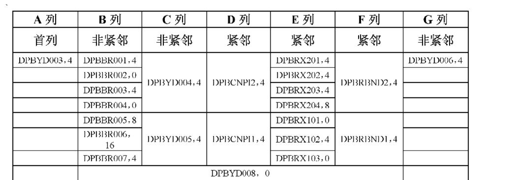 Figure CN102004666AD00061