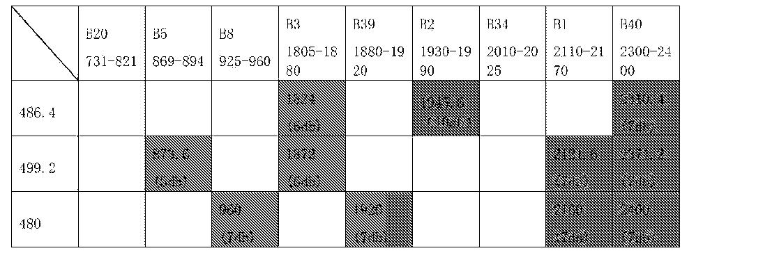Figure CN105357033AD00101