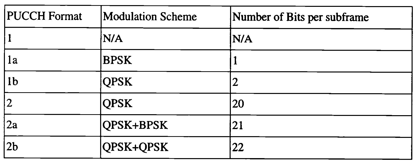 Figure 112012035025798-pct00001