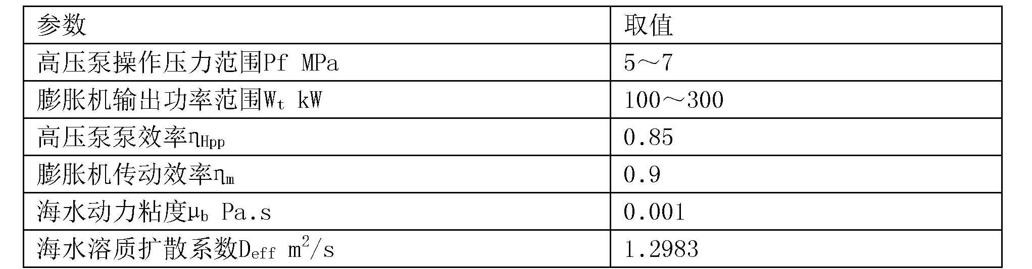 Figure CN105488353BD00173