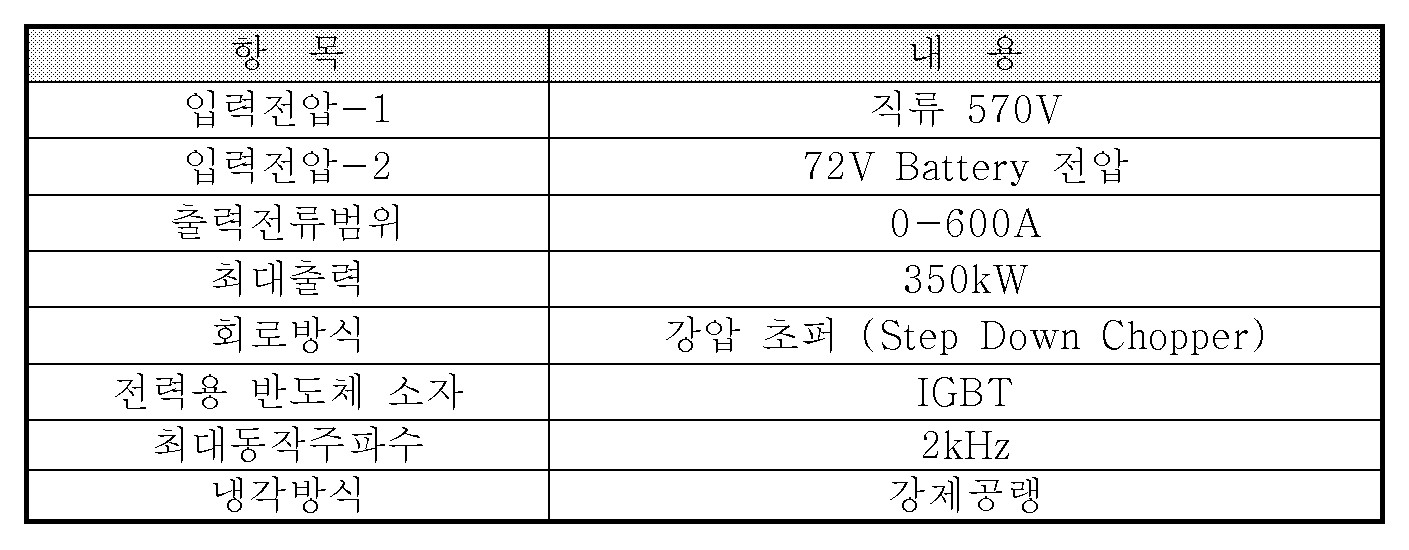 KR20110080562A - Method for design of excitation chopper for