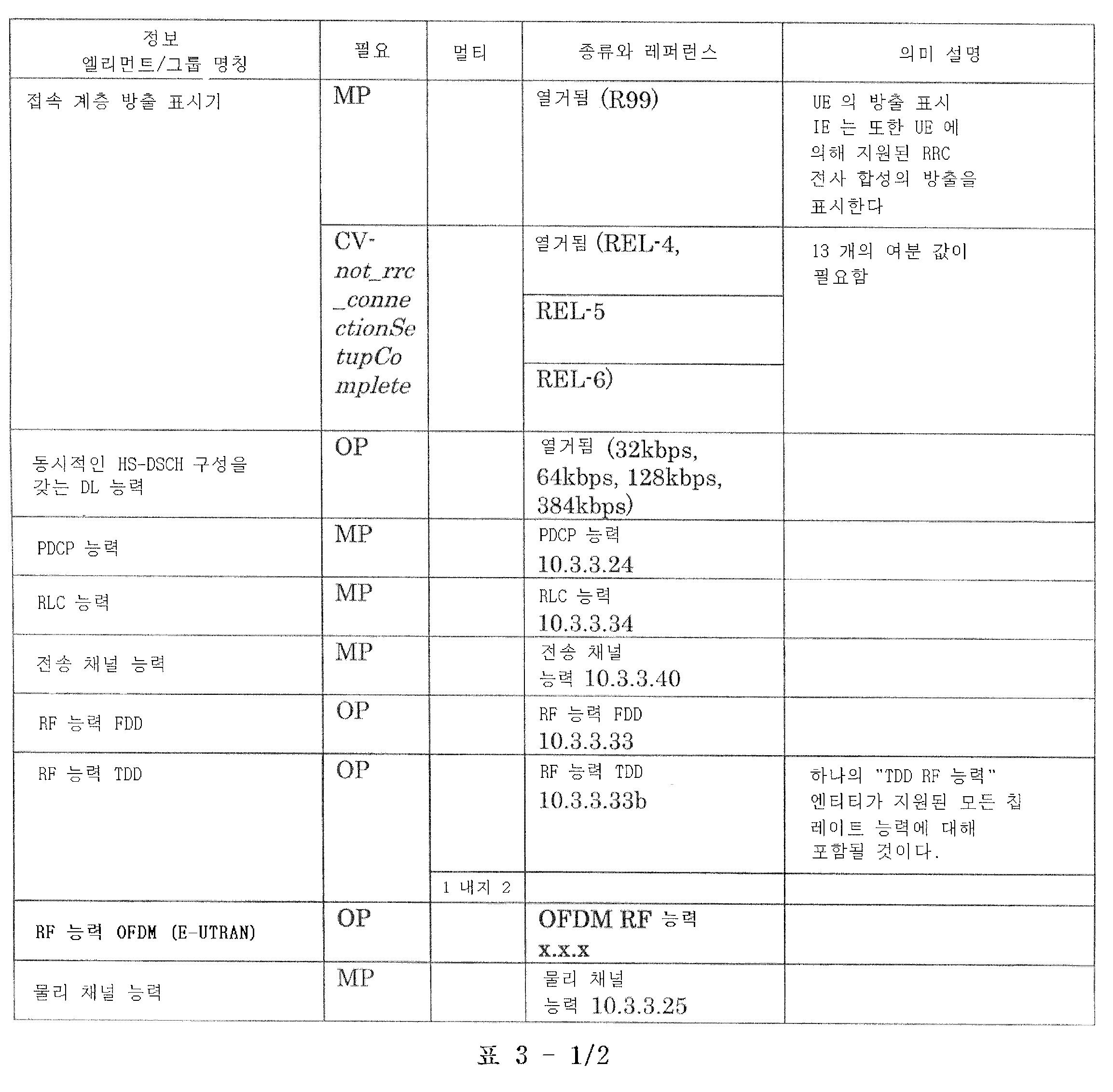 Figure 112011105072977-pat00004