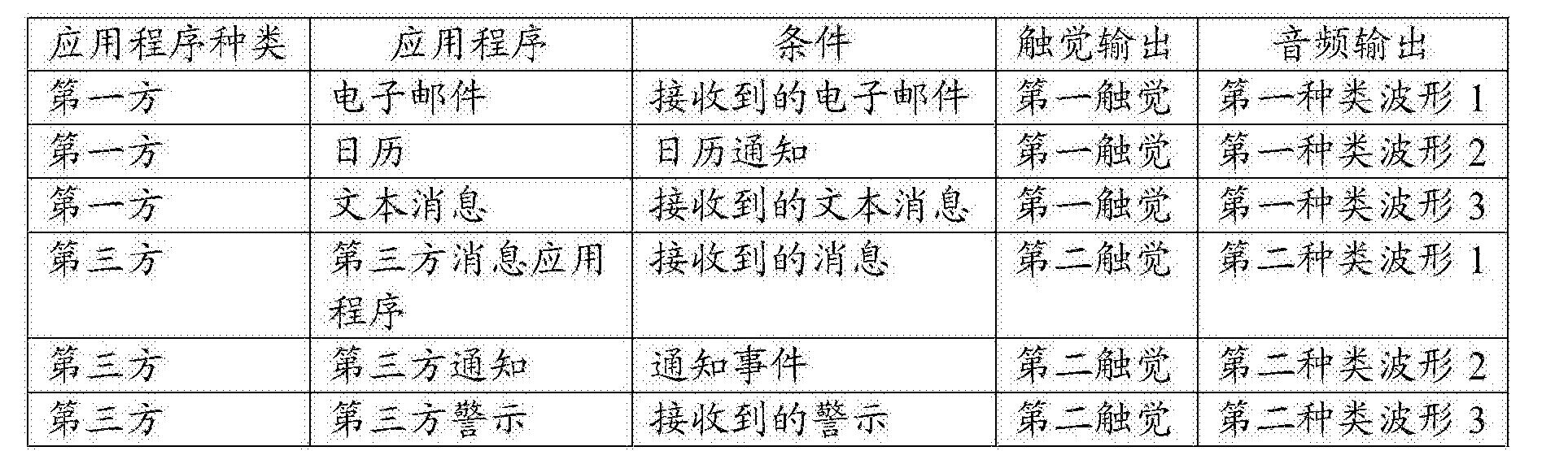 Figure CN106575230AD01121