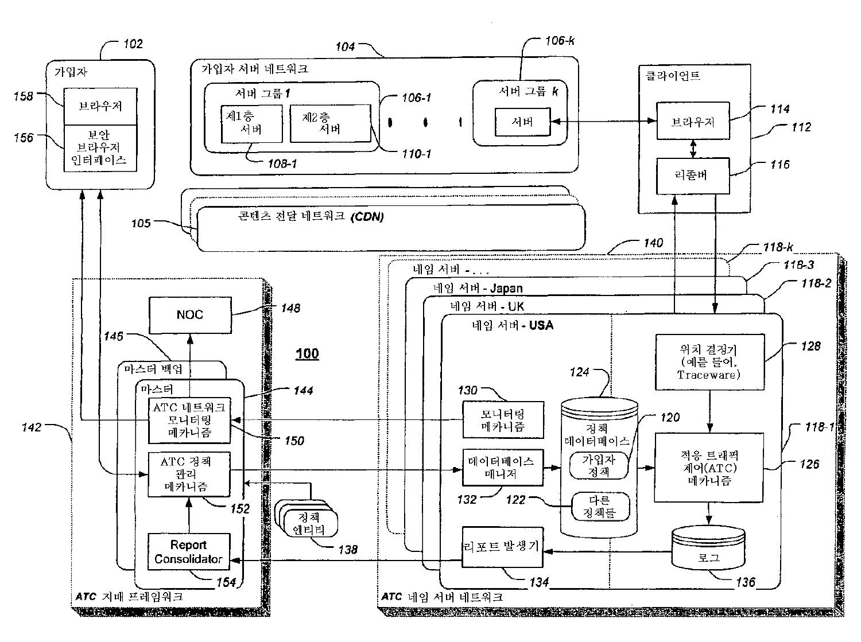 Figure R1020047004613