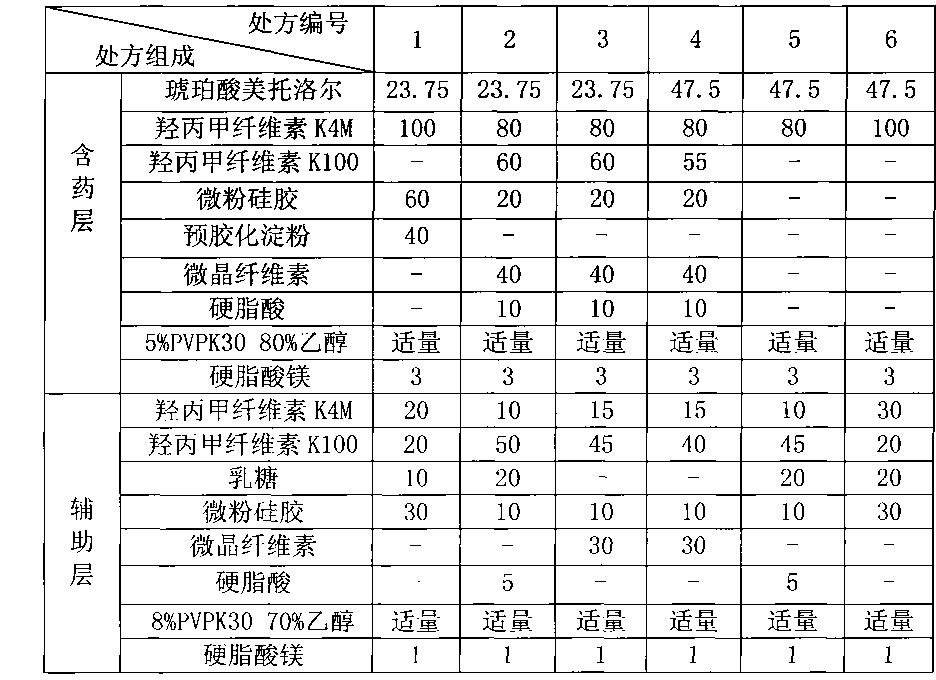 Figure CN102008456BD00161