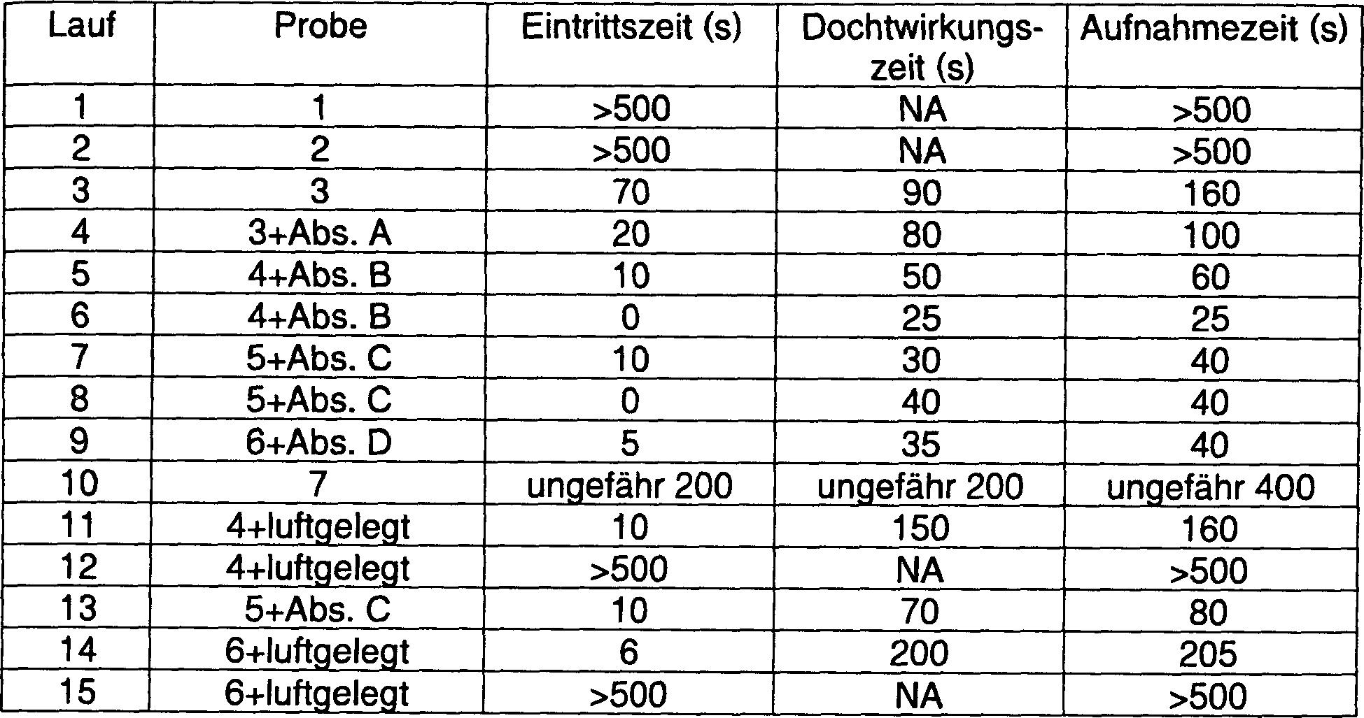 Schön Drahtformer Galerie - Schaltplan Serie Circuit Collection ...