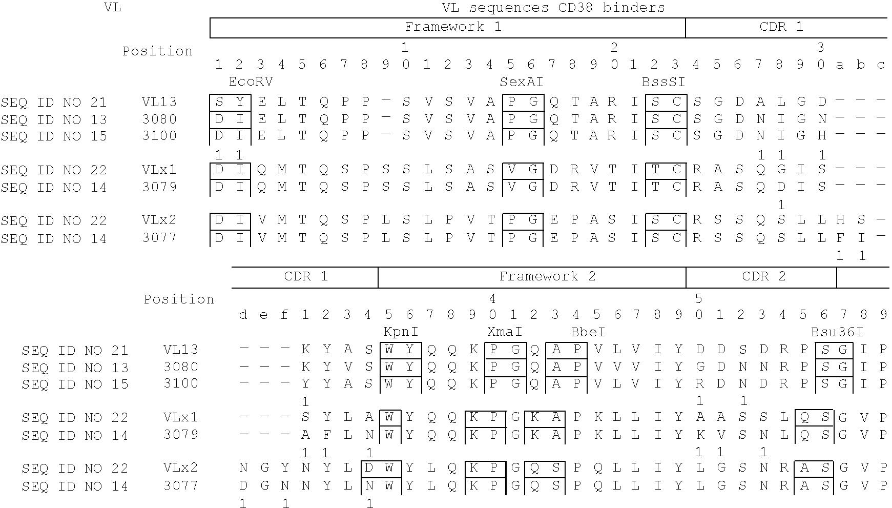 Figure US08263746-20120911-C00003