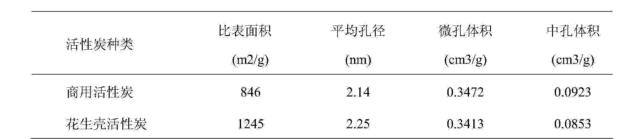 Figure CN104418423AD00051
