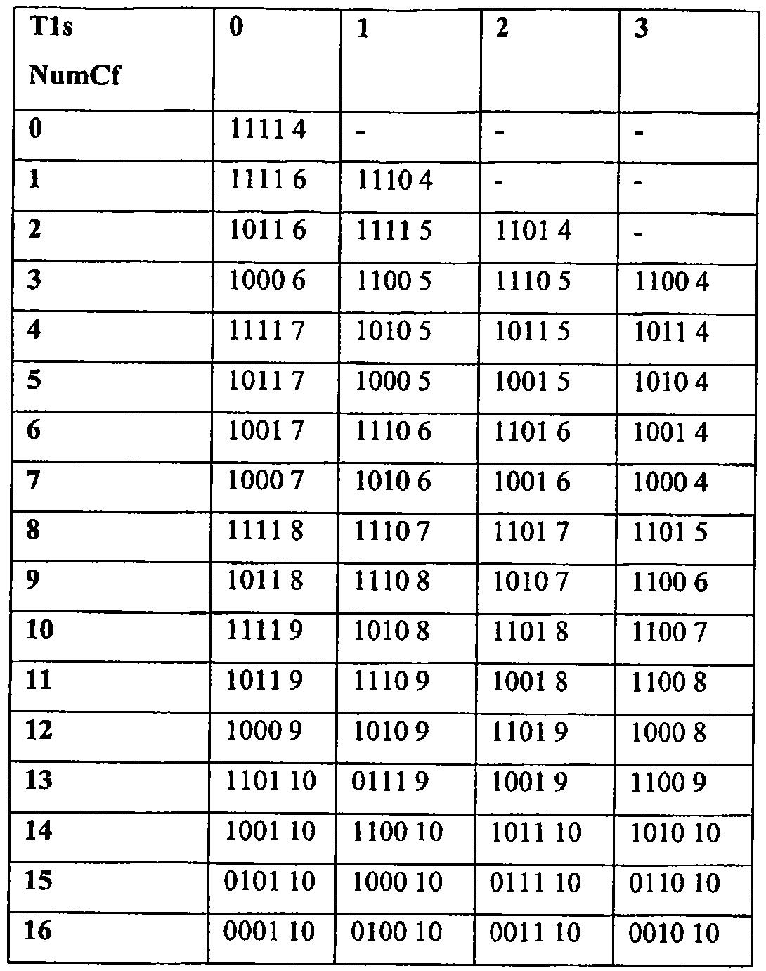 Figure 712010001453992-pct00063