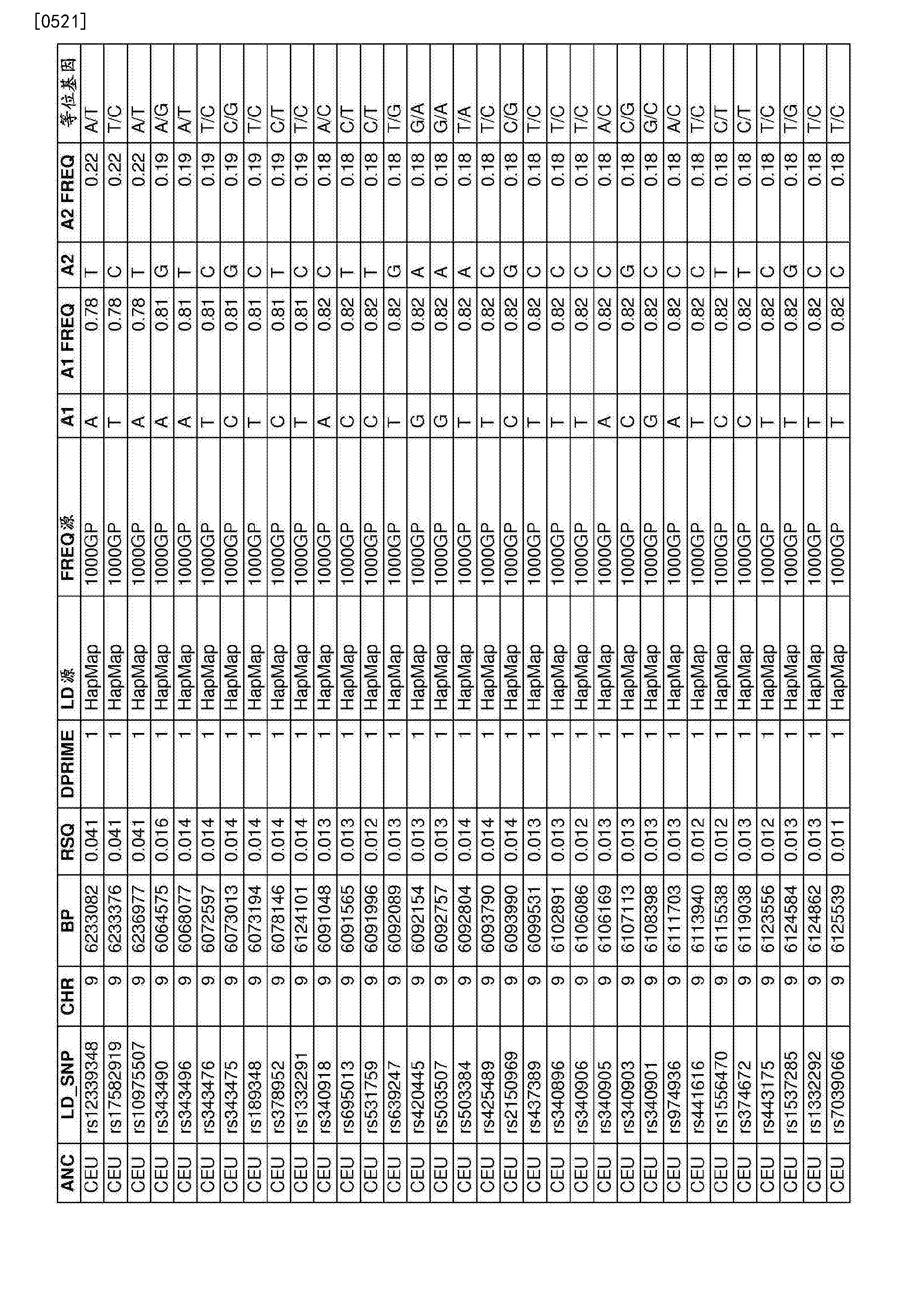 Figure CN107109494AD01921