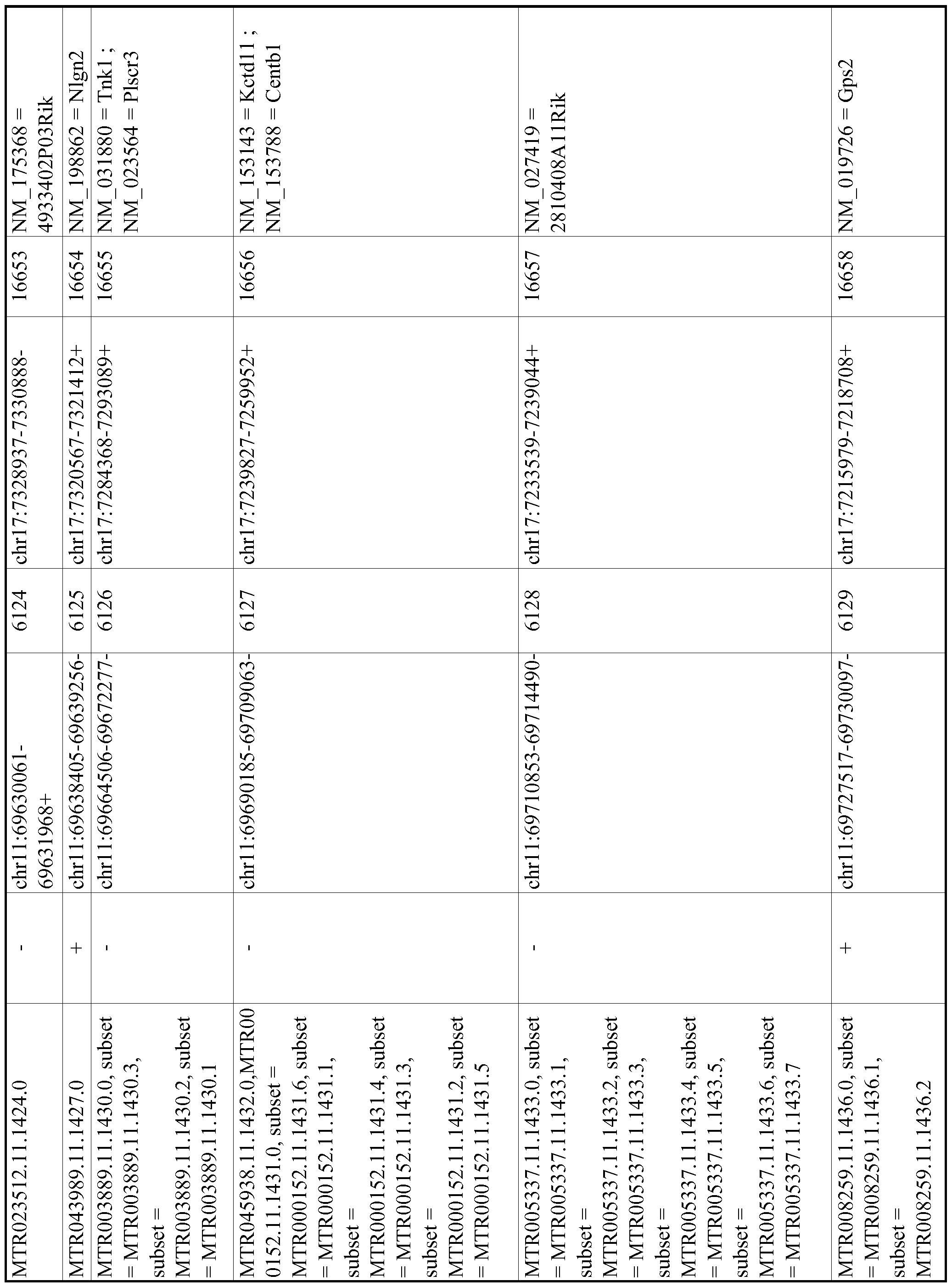 Figure imgf001101_0001