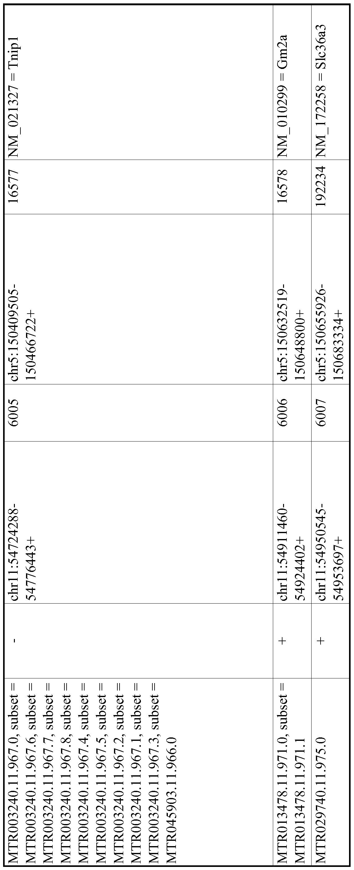 Figure imgf001082_0001