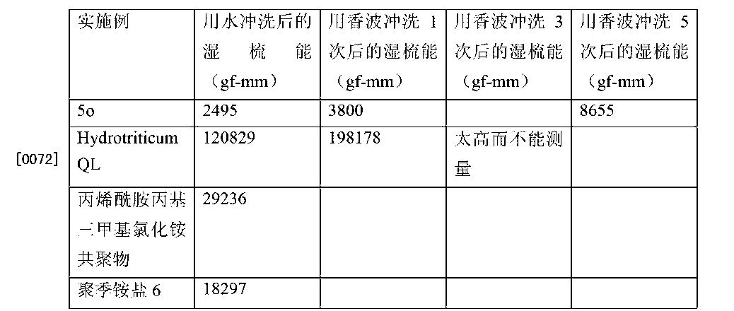 Figure CN102958498BD00131