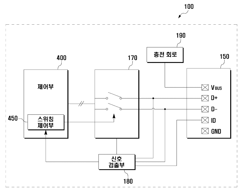 Figure R1020080106916