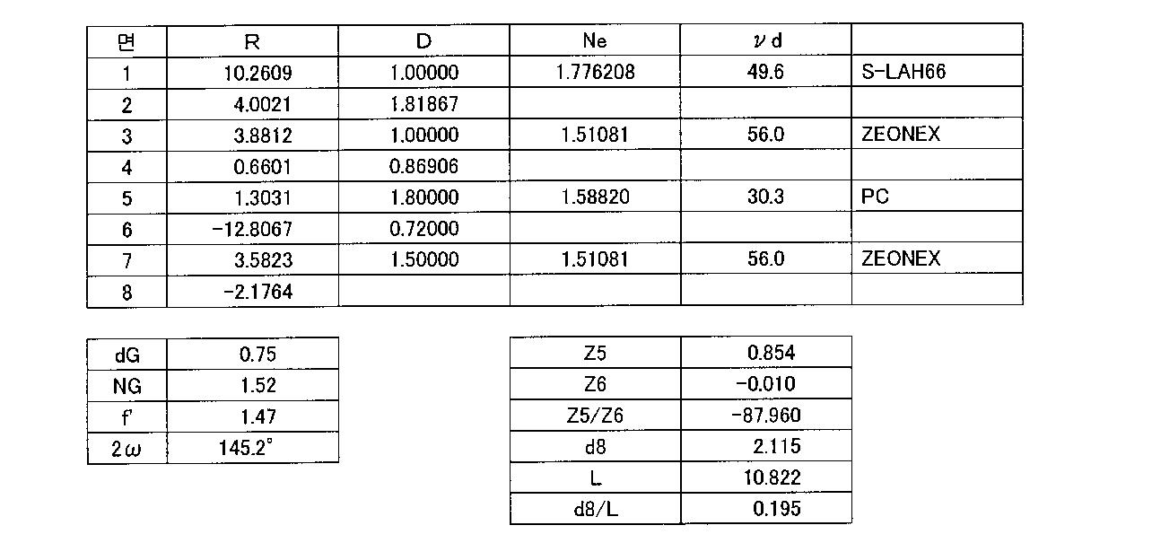 Figure 112006012752748-pat00022