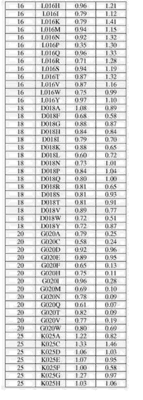 Figure CN105483099AD01851
