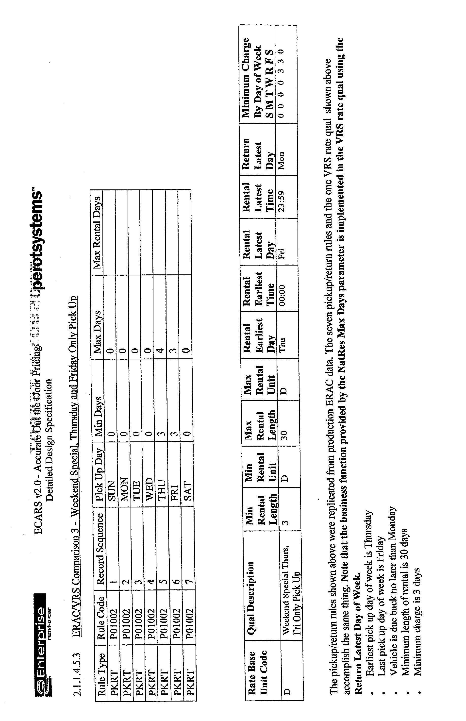 Figure US20030125992A1-20030703-P00872