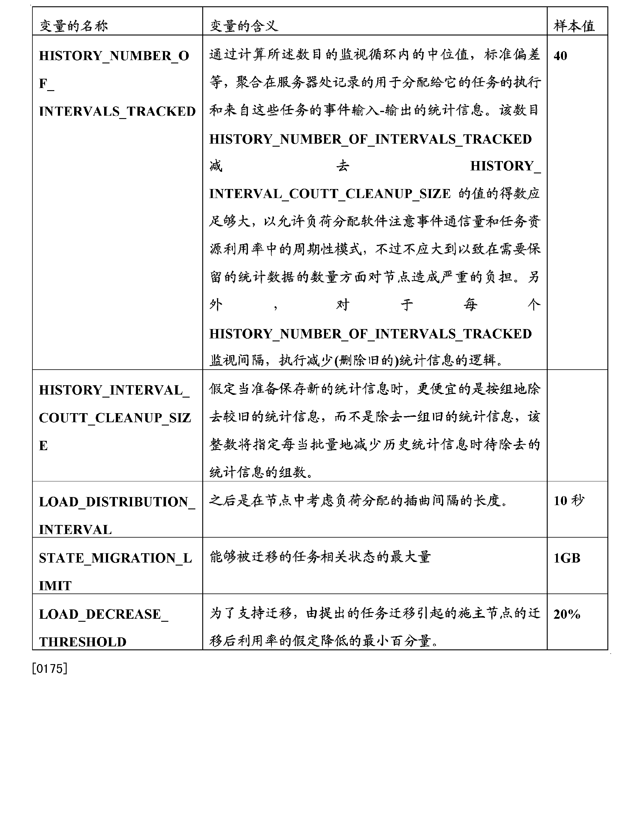 Figure CN102473161AD00251