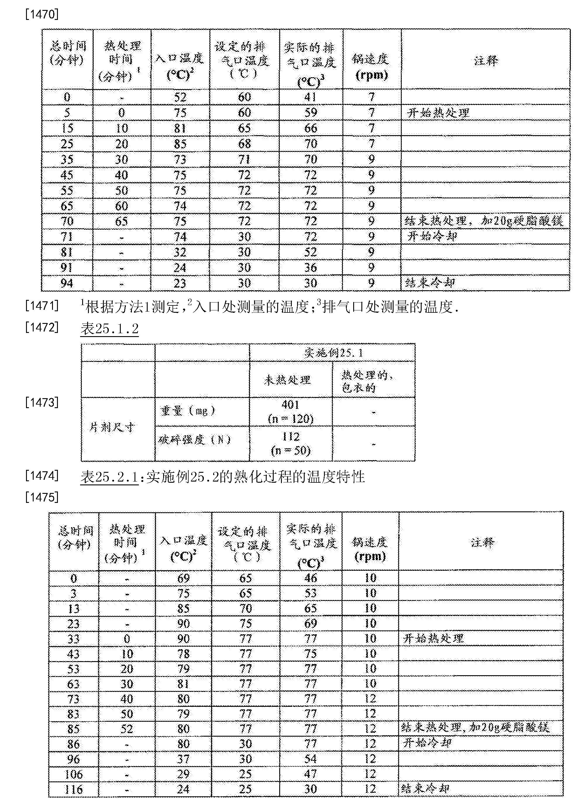 Figure CN102688241BD01411